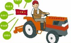 "<b>农业项目选择的""指南针""</b>"