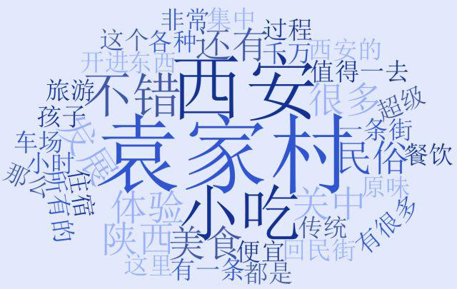关中民俗+关中小吃 袁家村
